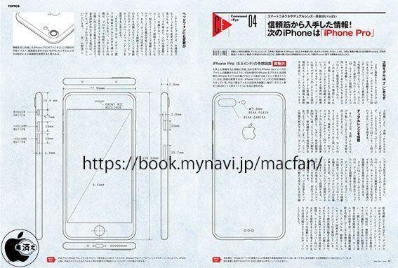 iphone 7 pro esquemas