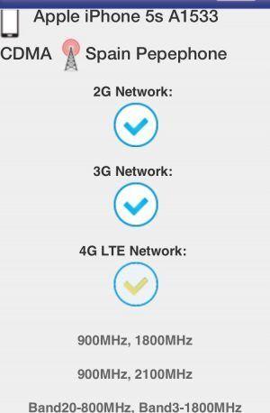 comprobacion redes ios