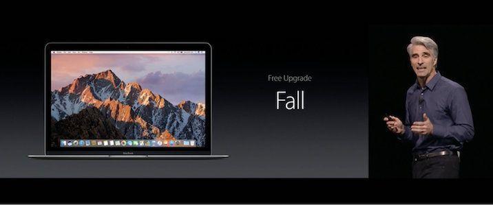macOS-Fall