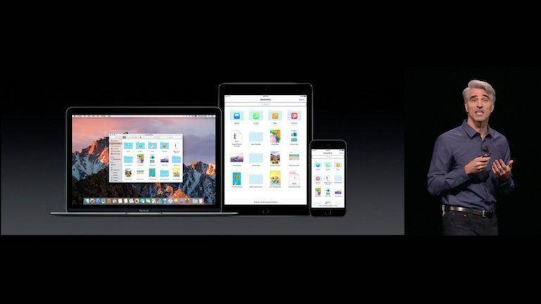 macOS-Icloud Drive