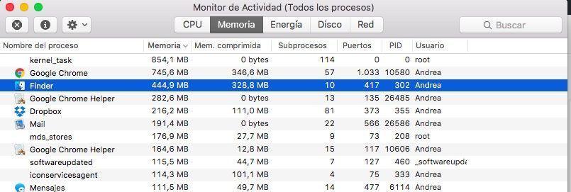monitor de actividad mac