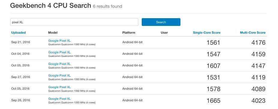 benchmark google pixel xl
