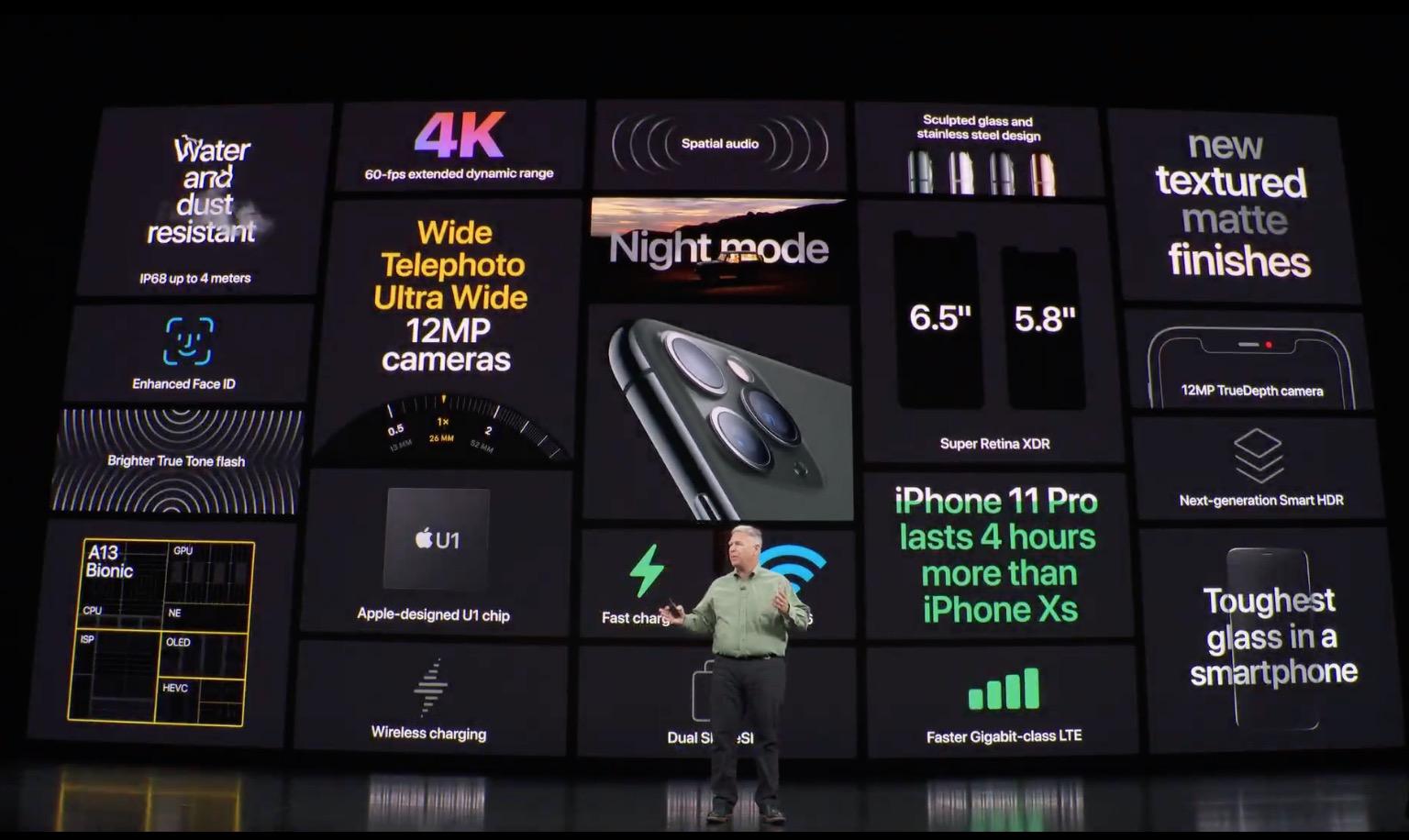 caracteristicas iphone 11 pro 2