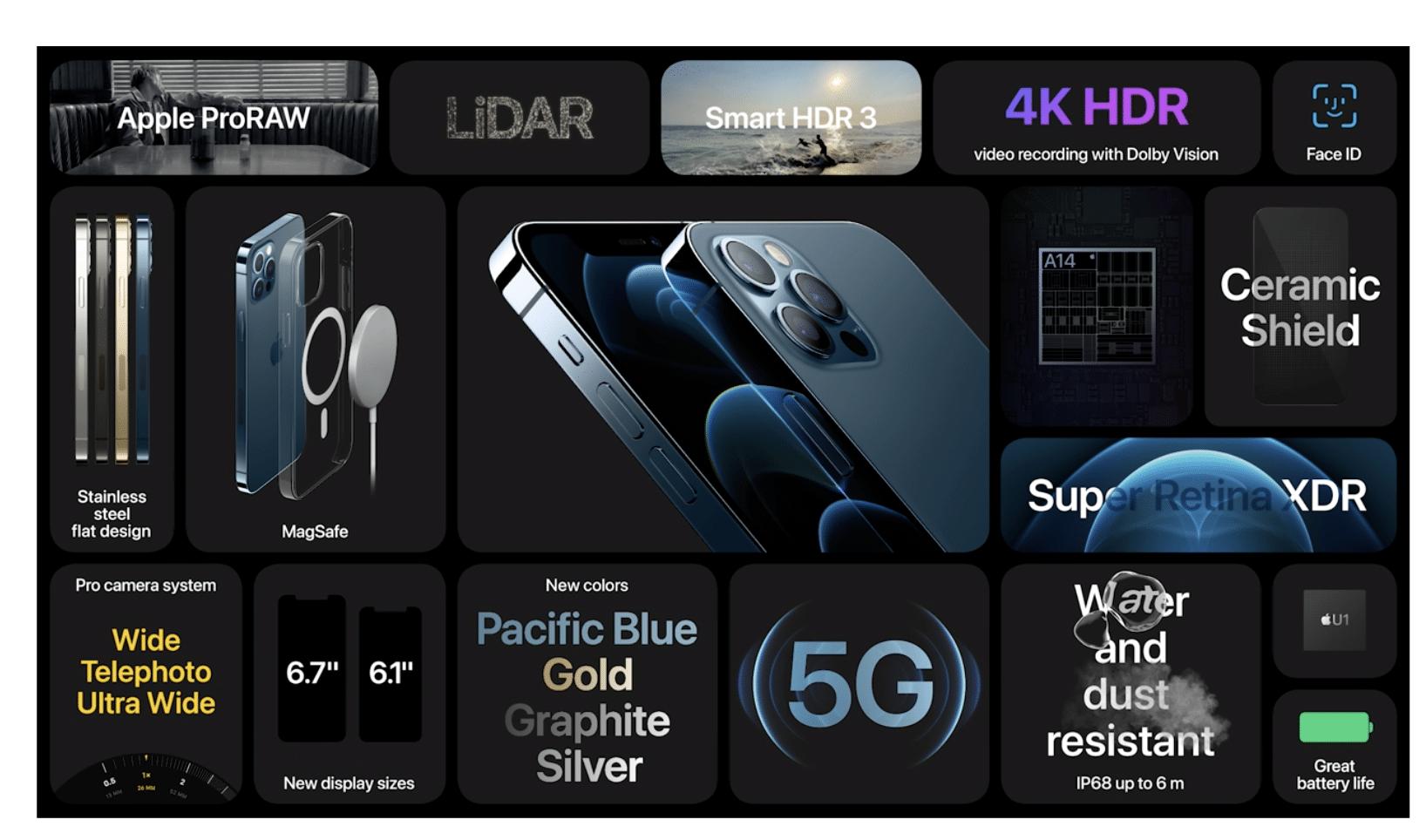 iphone 12 pro caracteristicas